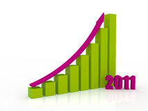 Growth in 2011. Success business growth in 2011 year graphic concept Stock Photos