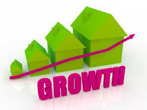 Growth. Success growth conceptual symbol from fancy houses and red arrow Stock Photos