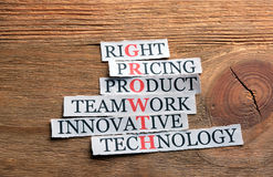 Growth acronym  on wood. Growth acronym in business concept, words on cut paper on wooden backgrownd Stock Image
