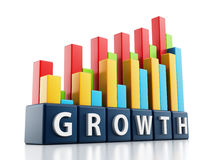 Growth bars Royalty Free Stock Images