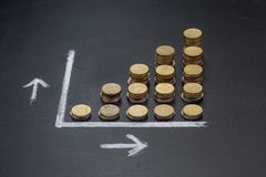 Growth on a black board. A graph on a clean black board made up with coins showing growth Stock Image