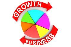 Growth business circle graph Stock Image