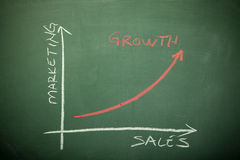 Growth Chart Royalty Free Stock Photography