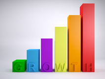 Growth chart. With growth spelt on the chart on plain background Royalty Free Stock Photos