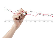 Growth chart analysis royalty free stock photos