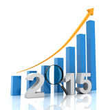 2015 growth chart with magnifying glass, 3d render. White background Royalty Free Stock Photography
