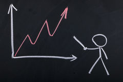 Growth chart. And people on blackboard Royalty Free Stock Photography