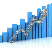 Growth chart with upward arrow formed by numbers. 3d render Royalty Free Stock Photography