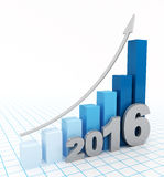 2016 growth chart Royalty Free Stock Images