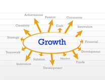 Growth concept diagram Stock Image