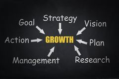 Growth concept graph draw on blackboard Stock Photo