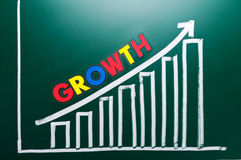 Growth concept with words and drawing chart Royalty Free Stock Photos