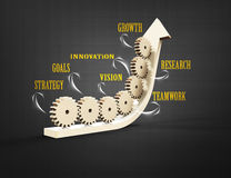 Growth 3d word concept. With gears and arrow Royalty Free Stock Photo