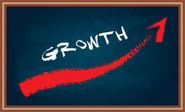 Growth diagram on chalkboard Royalty Free Stock Images