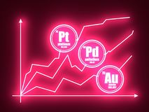 Grow up diagram. Growth diagram and precious metals labels. Stock exchange relative. Neon bulb illumination. 3D rendering Royalty Free Stock Photos