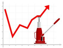 Growth of financial indicators. Raising results. Hydraulic jack helps to lift the graph on the chart. royalty free stock photos