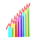 Growth graph isolated on white background. 3d rendering Stock Images