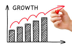 Growth Graph. Male hand sketching Growth Graph with marker on transparent wipe board stock image