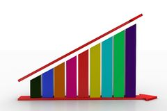 Growth graph Royalty Free Stock Image