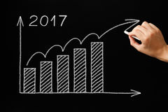 Growth Graph Year 2017 Blackboard Concept Stock Photography