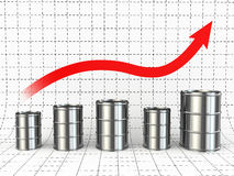 Growth of oil or petrol price. Barrels and graph. 3d Stock Photos