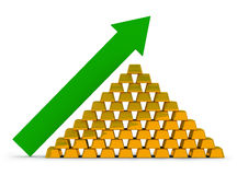 Growth of the price for gold. Pile of gold ingots with an arrow. Growth of the price for gold Stock Image
