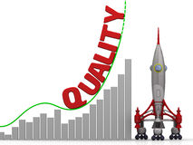 "The growth of quality indicators. Concept. Graph of rapid growth with inscription ""QUALITY"" and a rocket. 3D Illustration. Isolated Royalty Free Stock Photo"