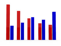 Growth and Recession Chart. Blue growth and red recession, failure charts, isolated on white background Royalty Free Stock Photo