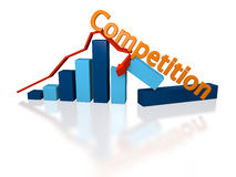 Growth ruined by competition Stock Photography