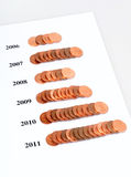 Growth in sales. Stacks with One-Cent-Coins as symbol for business success Royalty Free Stock Photo