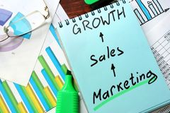 Growth, Sales and Marketing concept. Growth, Sales and Marketing concept written on a paper Stock Image