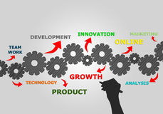 Growth Strategies word with gears Royalty Free Stock Photo