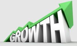 Growth Text And Arrow Royalty Free Stock Photos