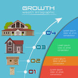 Growth of wealth infographic. EPS10 Royalty Free Stock Photography