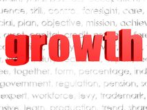 Growth word cloud Royalty Free Stock Images