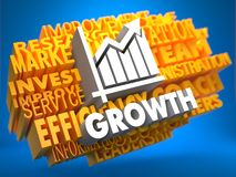 Growth. Wordcloud Concept. Royalty Free Stock Photo