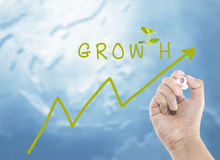 Growth of your money. Concept Stock Images