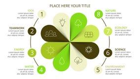 Gräsplan för vektorcirkelpilar lämnar eco infographic Ekologidiagram, blommagraf, presentation, diagram organisk natur Royaltyfria Foton