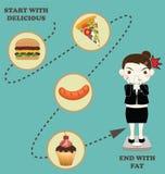 Gruby Z nadwagą Biznesowej kobiety tło ilustracji