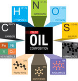 Grude-Öl lizenzfreie stockbilder