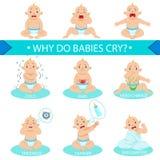Grund-Baby ist schreiendes Infographic-Plakat Stockfoto