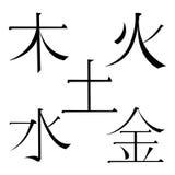 Grundläggande beståndsdelar för kines fem av universumhieroglyfer vektor illustrationer