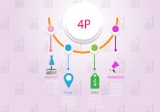Grundläggande illustration för vektor för marknadsföringsinfographicsbegrepp vektor illustrationer