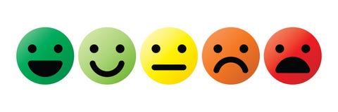 Grundlegender Emoticonssatz Gesichtsausdruck fünf der Feedbackskala - von Positiv zu Negativ Einfache farbige Vektorikonen lizenzfreie abbildung