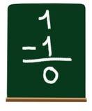grundskola för barn mellan 5 och 11 årsubtraktion Arkivbild