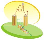 Grundstück-Preise, die steigen Lizenzfreies Stockbild