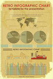 Grunge Infographic Elements with World Map. Vintage items for presentation and visualization - illustration Royalty Free Stock Image