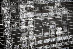 Grungy svart tavla med kolonner av nummer Royaltyfri Fotografi