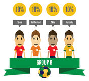Grupo B del Brasil 2014 Fotografía de archivo