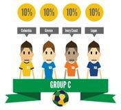 Grupo C del Brasil 2014 Foto de archivo libre de regalías